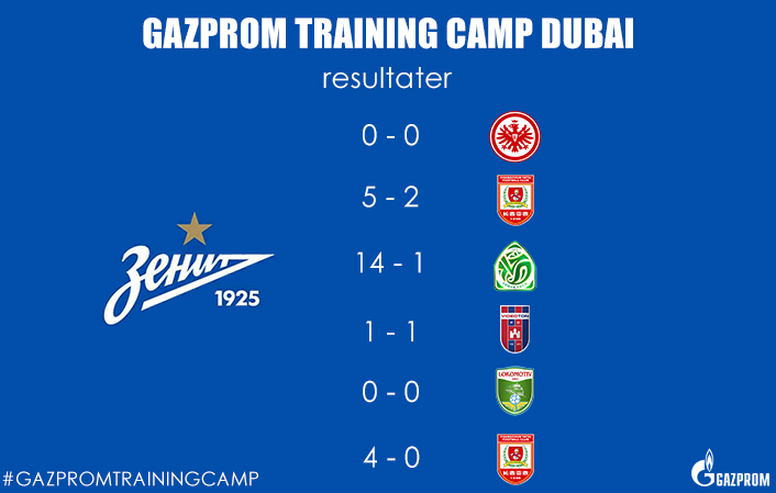 Gazprom Training Camp Dubai afsluttet